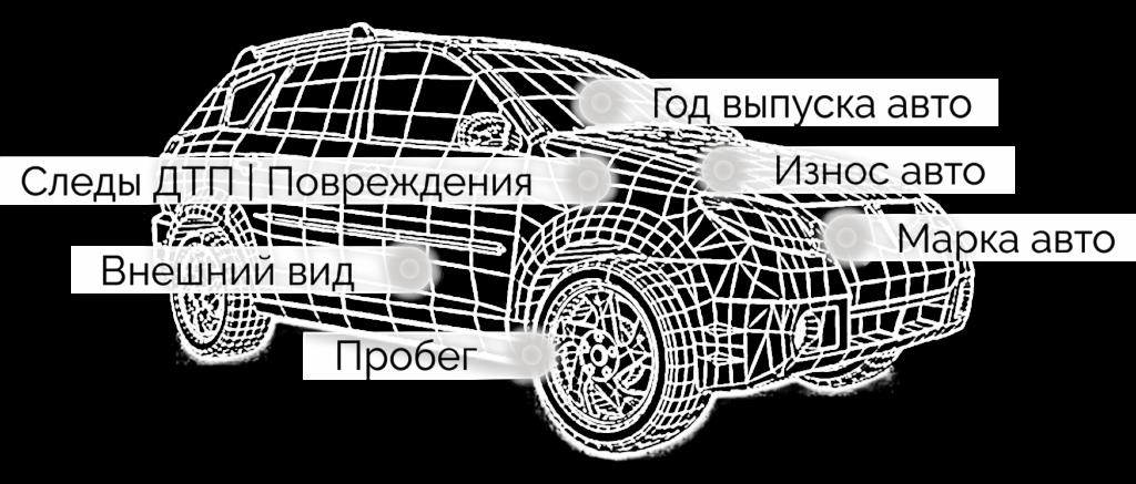 Выкуп авто в Астрахани. Выкуп авто дорого.